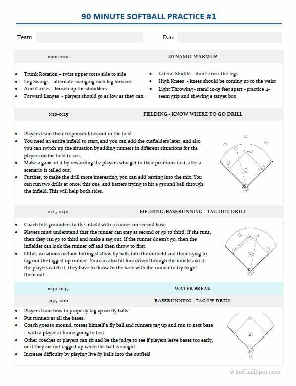 Offseason Workouts Softball | Training Program